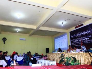 Inilah Prediksi Pemilik Kursi DPRD Mentawai dari Dapil 3 Siberut