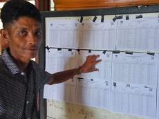 Masih Ada Nama Ganda dalam DPT Sikakap Kepulauan Mentawai
